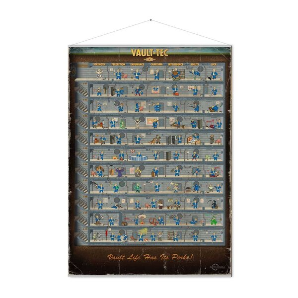 Fallout Wandrolle Skill Tree 100 x 77 cm
