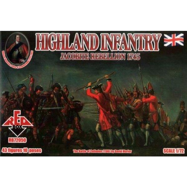 Jacobite Rebellion Highland Infantry